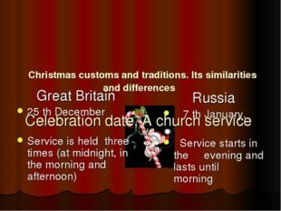 Christmas customs and traditions. Its similarities and differences Celebrati