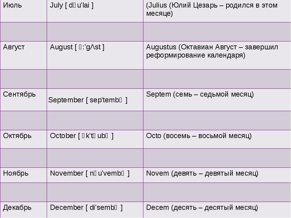 Июль July[dʒu'lai] (Julius(Юлий Цезарь – родился в этом месяце) Август Augus...