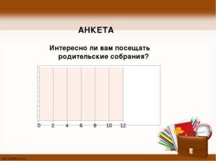 АНКЕТА Интересно ли вам посещать родительские собрания? http://linda6035.uco
