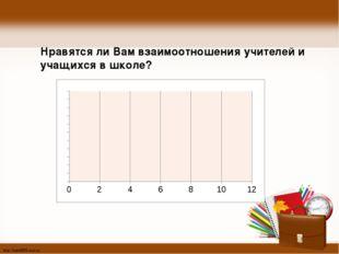 Нравятся ли Вам взаимоотношения учителей и учащихся в школе? http://linda6035