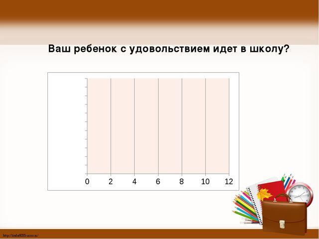 Ваш ребенок с удовольствием идет в школу? http://linda6035.ucoz.ru/