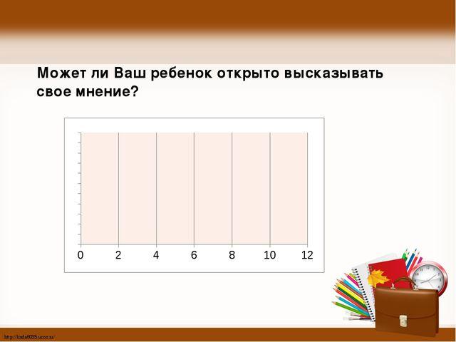 Может ли Ваш ребенок открыто высказывать свое мнение? http://linda6035.ucoz.ru/