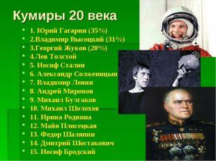 Кумиры 20 века 1. Юрий Гагарин (35%) 2.Владимир Высоцкий (31%) 3.Георгий Жуко