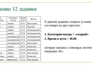 Решение 12 задания В данном задании сложное условие отбора, состоящее из двух