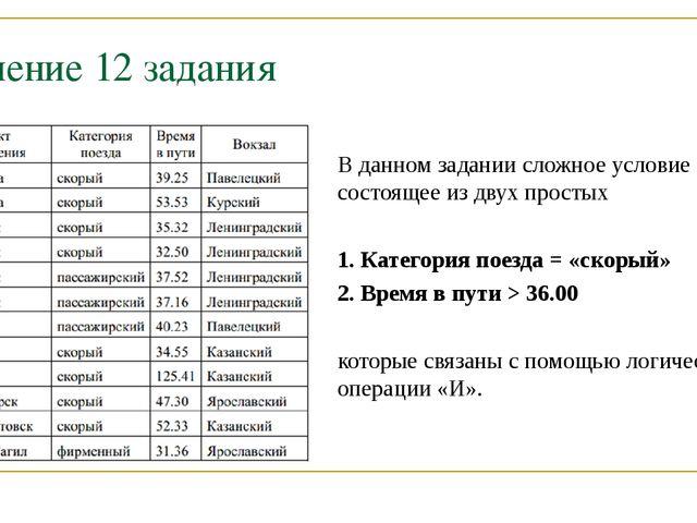 Решение 12 задания В данном задании сложное условие отбора, состоящее из двух...