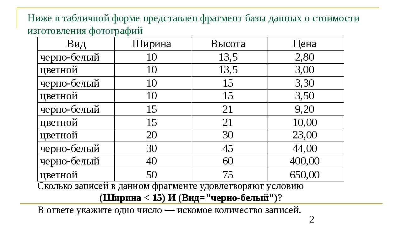 Ниже в табличной форме представлен фрагмент базы данных о стоимости изготовле...