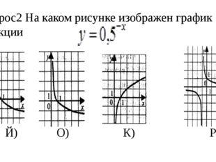 Вопрос2 На каком рисунке изображен график функции Й) О) К) Р)