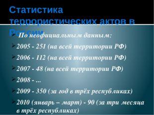 Статистика террористических актов в России По неофициальным данным: 2005 - 25