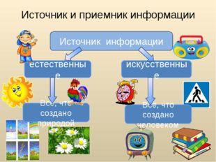 Источник и приемник информации Источник информации Всё, что создано природой
