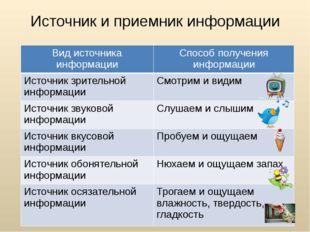 Источник и приемник информации Вид источника информации Способ получения инфо