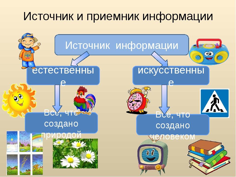 Источник и приемник информации Источник информации Всё, что создано природой...