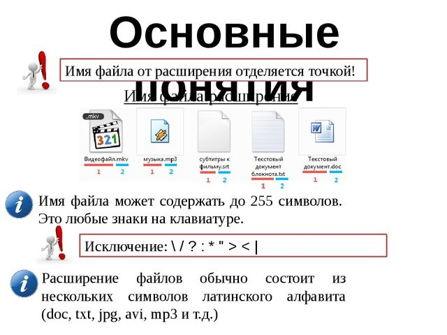 Основные понятия Имя файла.расширение Имя файла от расширения отделяется точк...