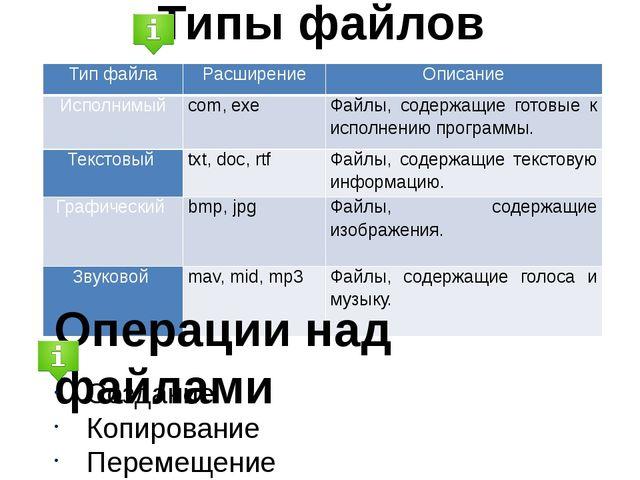 Типы файлов Операции над файлами Создание Копирование Перемещение Переименова...