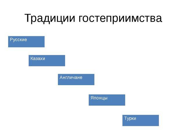 Традиции гостеприимства Казахи Русские Англичане Японцы Турки