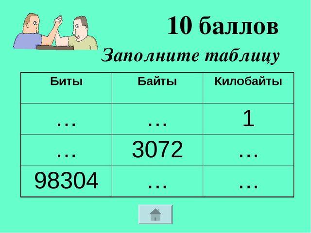 Заполните таблицу 10 баллов БитыБайтыКилобайты ……1 …3072… 98304……