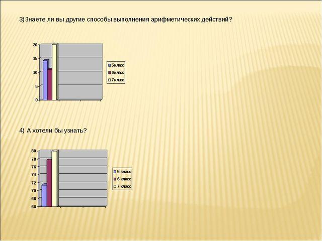 3)Знаете ли вы другие способы выполнения арифметических действий? 4) А хотели...