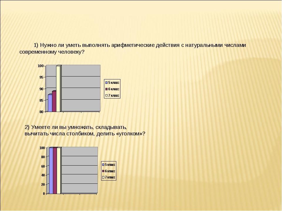 1) Нужно ли уметь выполнять арифметические действия с натуральными числами со...