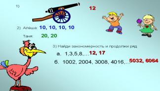 Дипломная работа Развитие творческих способностей на уроках в  hello html 7d86486a jpg