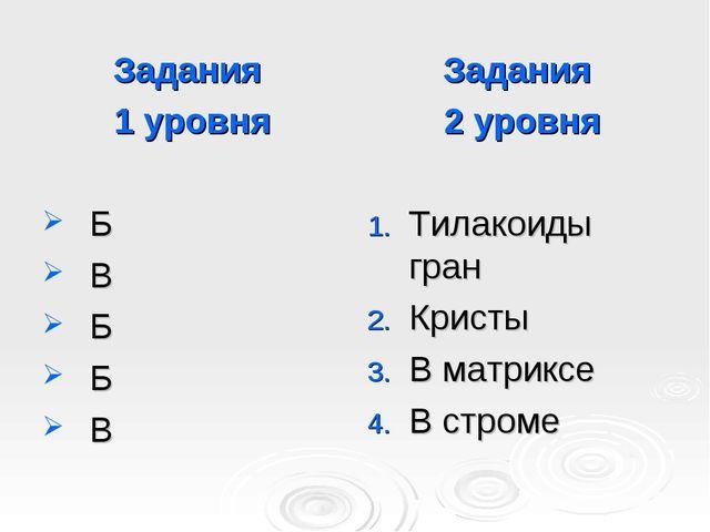 Задания 1 уровня Б В Б Б В Задания 2 уровня Тилакоиды гран Кристы В матриксе...