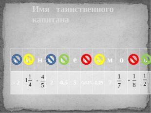 Имя таинственного капитана к и н ф р е в а м о с л - 2 2 -0,5 5 0,125 -1,25 7