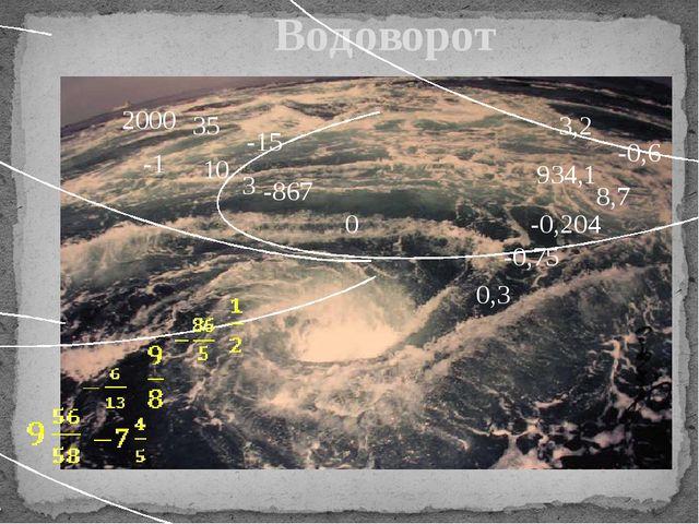 Водоворот 10 0 -15 -867 -1 35 3 2000 -0,204 -0,75 934,1 8,7 0,3 3,2 -0,6