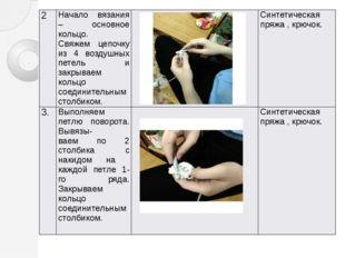 2 . Начало вязания – основное кольцо. Свяжем цепочку из 4 воздушных петель и