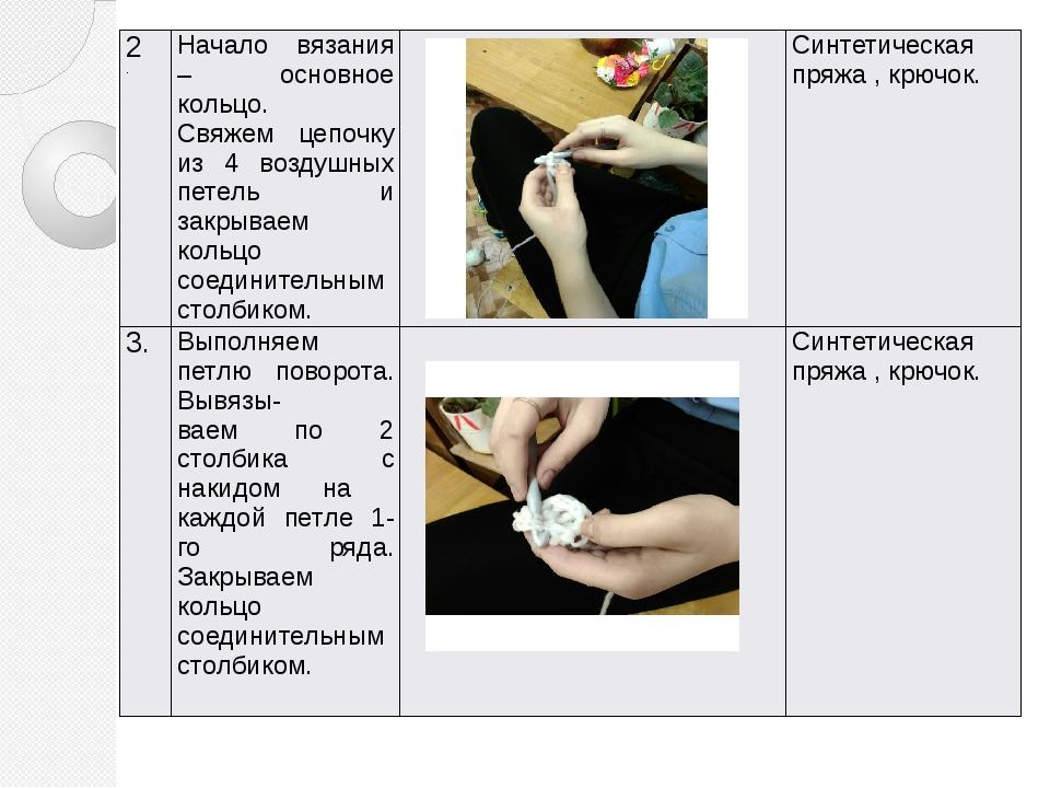 2 . Начало вязания – основное кольцо. Свяжем цепочку из 4 воздушных петель и...