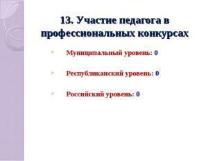 13. Участие педагога в профессиональных конкурсах Муниципальный уровень: 0 Ре