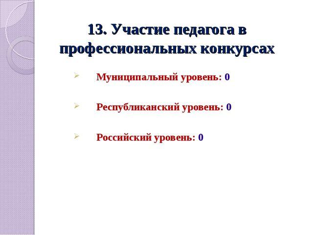13. Участие педагога в профессиональных конкурсах Муниципальный уровень: 0 Ре...