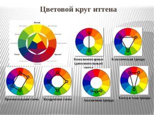 Цветовой круг иттена Комплиментарные (дополнительные) цвета Классическая триа