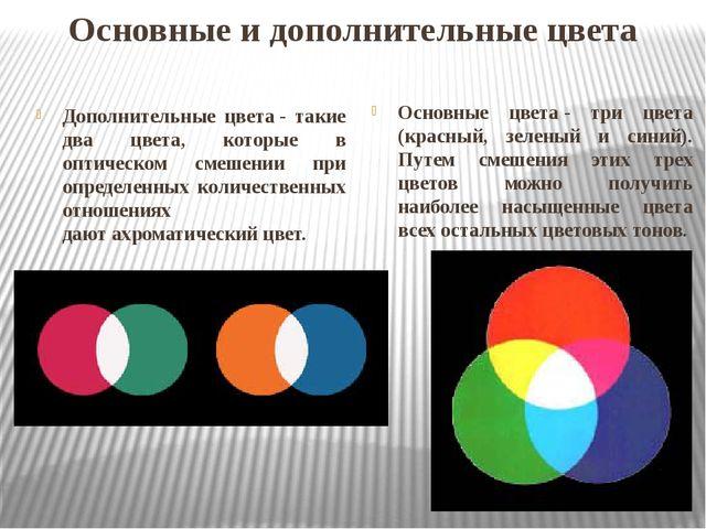 Основные и дополнительные цвета Дополнительные цвета- такие два цвета, котор...