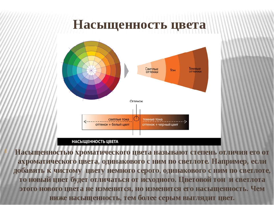 Насыщенность цвета Насыщенностью хроматического цвета называют степень отличи...