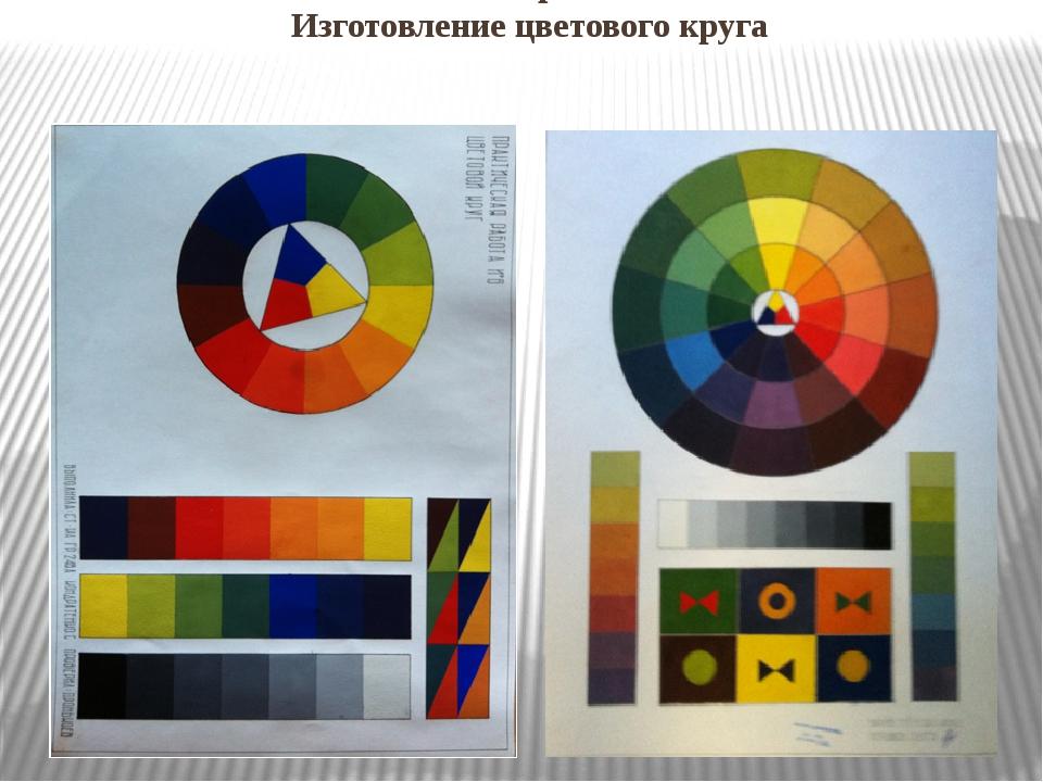 ПРИМЕР УпражнениЯ 1 Изготовление цветового круга