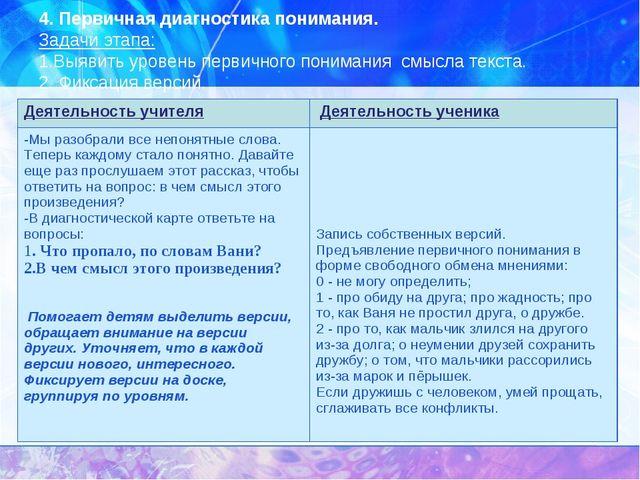 4. Первичная диагностика понимания. Задачи этапа: 1.Выявить уровень первичног...
