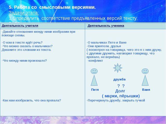 5. Работа со смысловыми версиями. Задачи этапа: 1.Определить соответствие пре...
