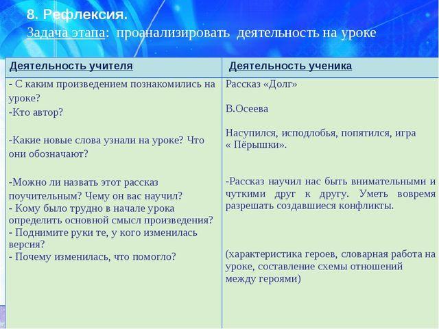 8. Рефлексия. Задача этапа: проанализировать деятельность на уроке Деятельнос...