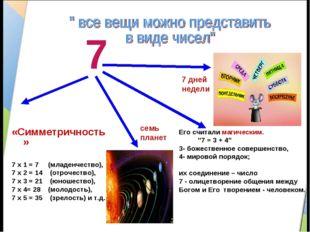 7 «Симметричность» 7 х 1 = 7 (младенчество), 7 х 2 = 14 (отрочество), 7 х 3 =