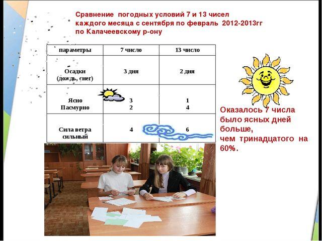 Сравнение погодных условий 7 и 13 чисел каждого месяца с сентября по февраль...