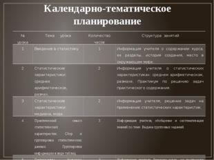 Календарно-тематическое планирование № урока Тема урока Количество часов Стру