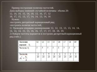 Пример построения полигона частостей. Дана выборка значений случайной величи