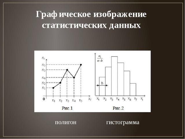 Графическое изображение статистических данных полигон гистограмма