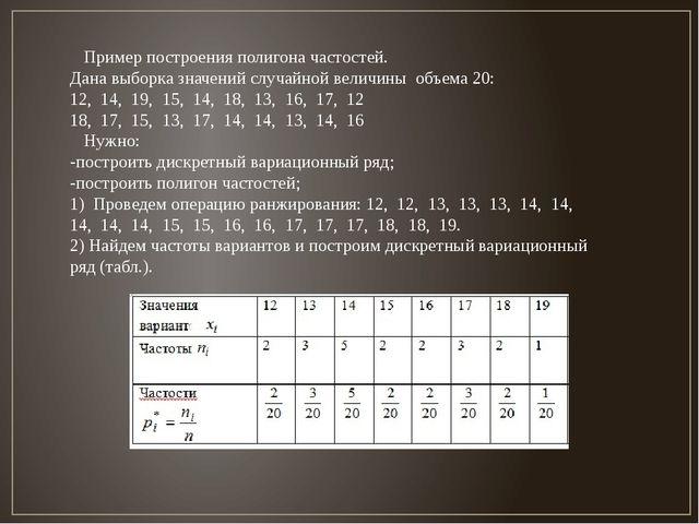 Пример построения полигона частостей. Дана выборка значений случайной величи...