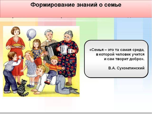 Формирование знаний о семье