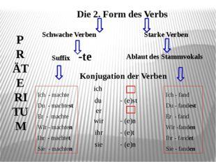 PRÄTERITUM Die 2. Form des Verbs Schwache Verben Starke Verben Suffix -te Abl