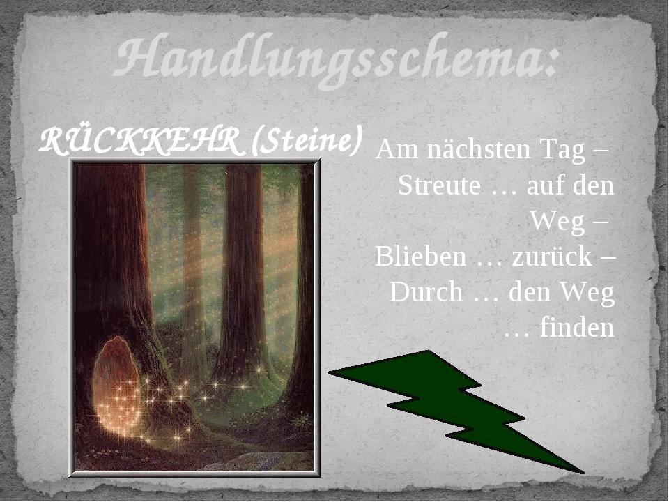 Handlungsschema: RÜCKKEHR (Steine) Am nächsten Tag – Streute … auf den Weg –...