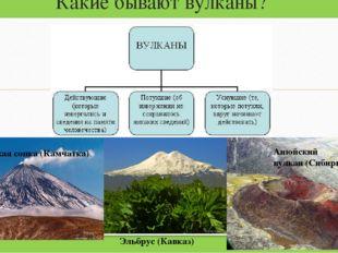 Какие бывают вулканы? Эльбрус (Кавказ) Ключевская сопка (Камчатка) Анюйский в