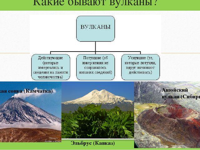 Какие бывают вулканы? Эльбрус (Кавказ) Ключевская сопка (Камчатка) Анюйский в...