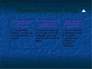 Познавательные УУД 18 Универсальные логические действияПознавательные УУД: р
