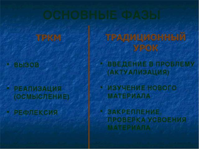 ОСНОВНЫЕ ФАЗЫ ВЫЗОВ РЕАЛИЗАЦИЯ (ОСМЫСЛЕНИЕ) РЕФЛЕКСИЯ ВВЕДЕНИЕ В ПРОБЛЕМУ (АК...