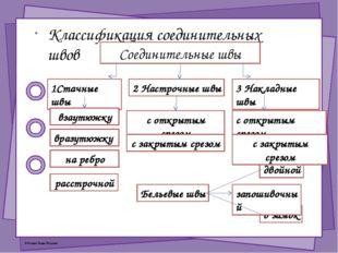 Классификация соединительных швов 2 Настрочные швы 1Стачные швы 3 Накладные ш
